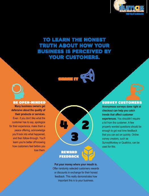 4 Ways Infographic